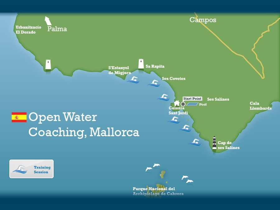 Introduction to open water mallorca