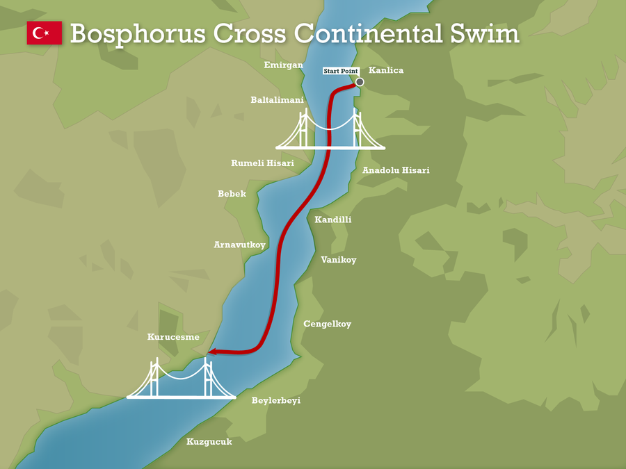 Bosphorus cross continental swim