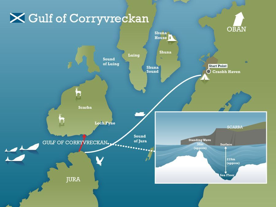 Gulf of corryvreckan scotland