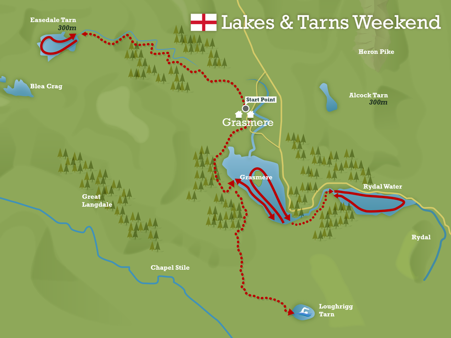 Lakes and tarns weekender