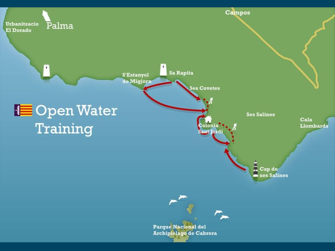 Open water coaching mallorca