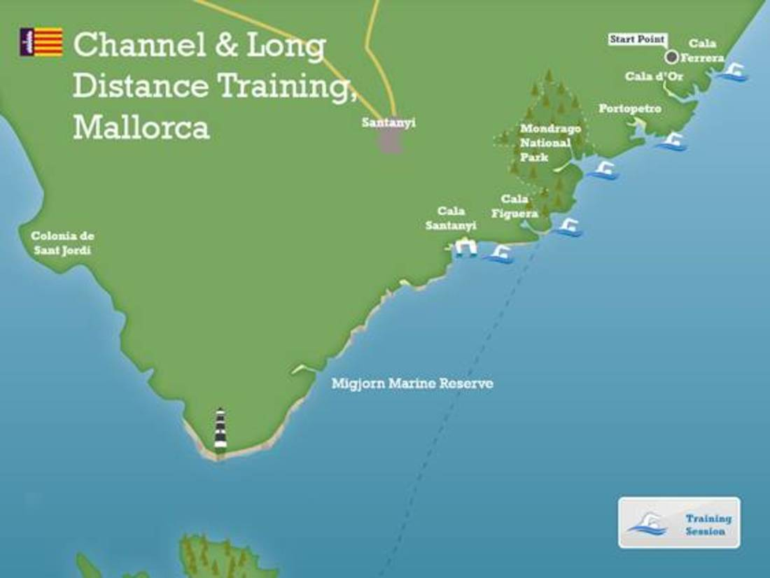 Channel and long distance training mallorca