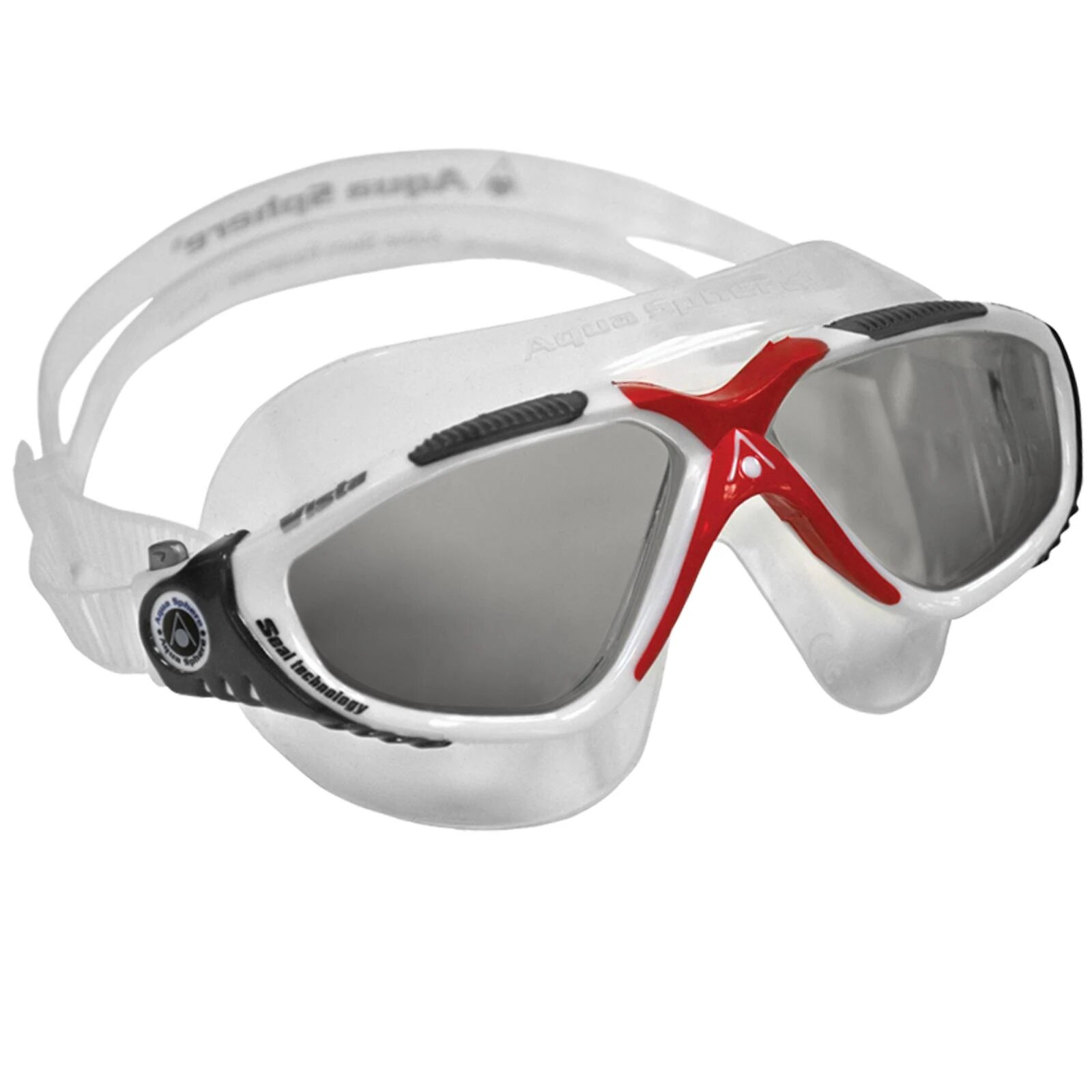 as goggles